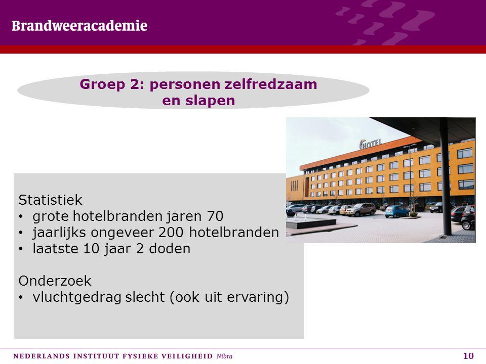10 Groep 2: personen zelfredzaam en slapen Statistiek grote hotelbranden jaren 70 jaarlijks ongeveer 200 hotelbranden laatste 10 jaar 2 doden Onderzoe