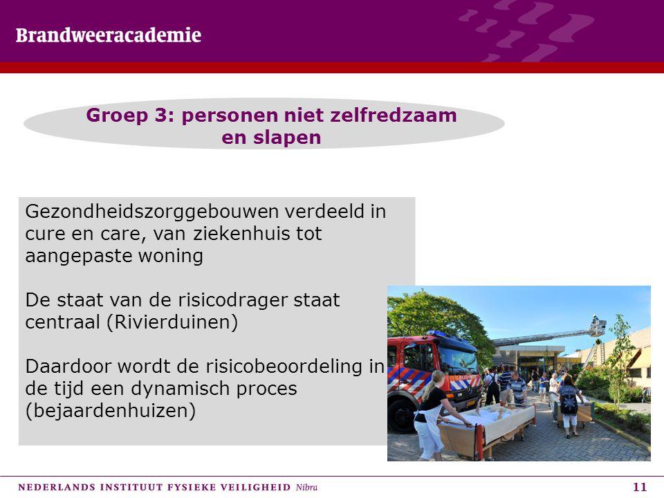 11 Groep 3: personen niet zelfredzaam en slapen Gezondheidszorggebouwen verdeeld in cure en care, van ziekenhuis tot aangepaste woning De staat van de