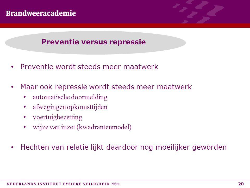 20 Preventie versus repressie Preventie wordt steeds meer maatwerk Maar ook repressie wordt steeds meer maatwerk automatische doormelding afwegingen o