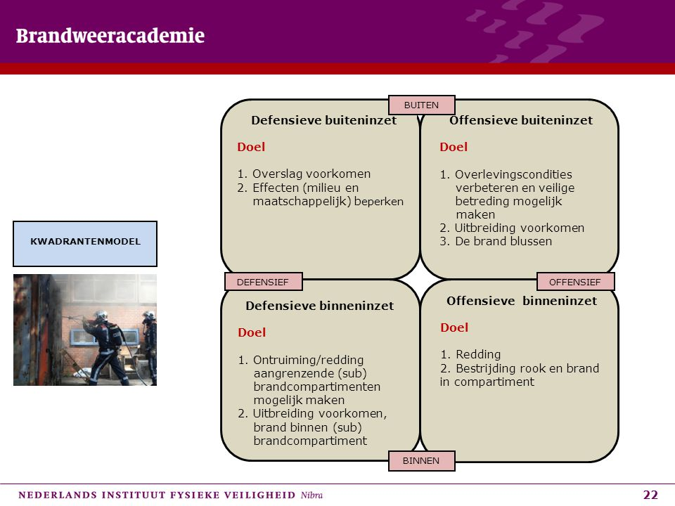 22 Defensieve buiteninzet Doel 1. Overslag voorkomen 2. Effecten (milieu en maatschappelijk) b eperken Offensieve buiteninzet Doel 1. Overlevingscondi
