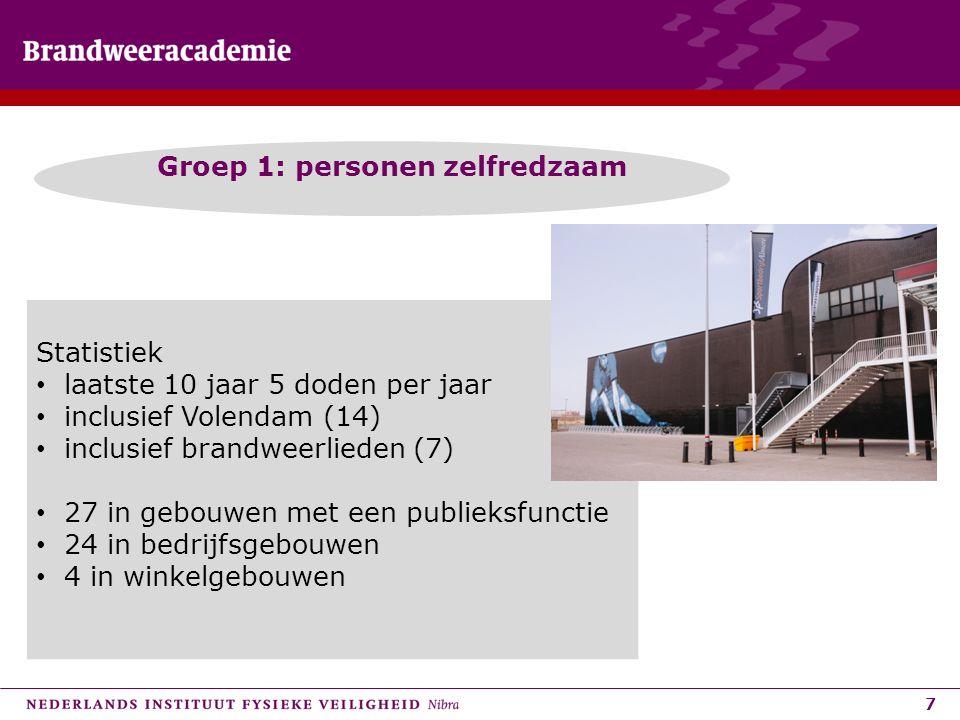 7 Groep 1: personen zelfredzaam Statistiek laatste 10 jaar 5 doden per jaar inclusief Volendam (14) inclusief brandweerlieden (7) 27 in gebouwen met e