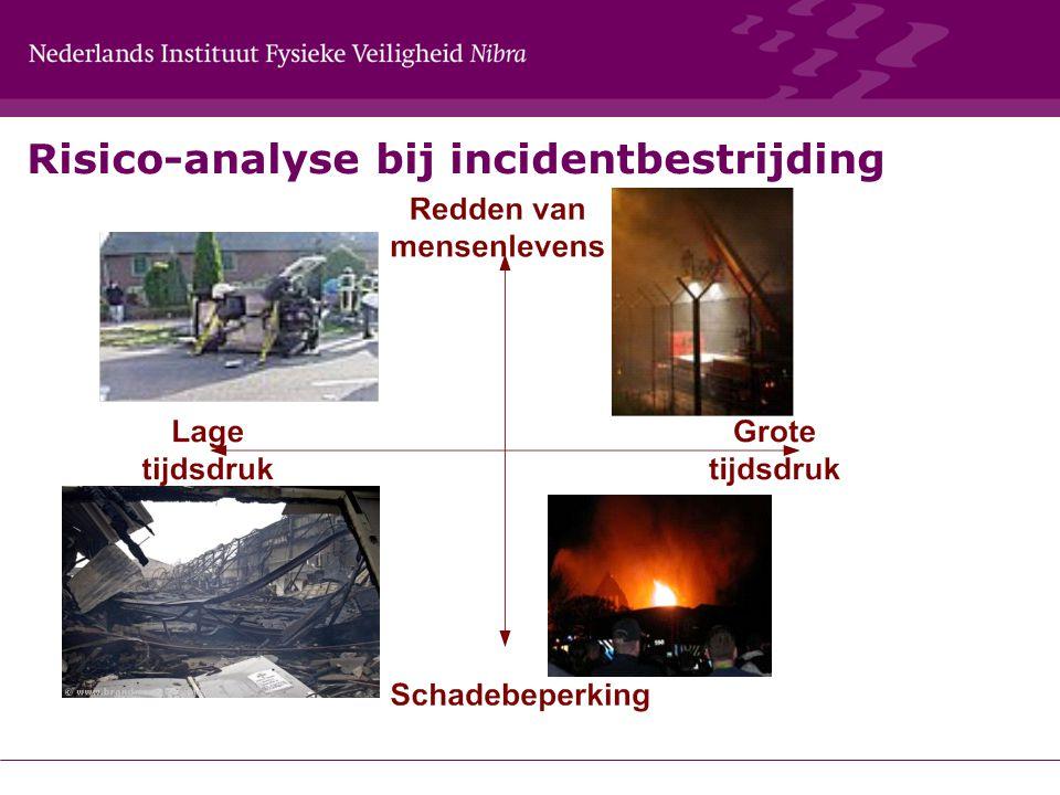 Risico-analyse bij incidentbestrijding