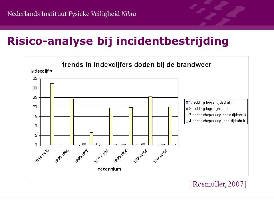 Risico-analyse bij incidentbestrijding [Rosmuller, 2007]