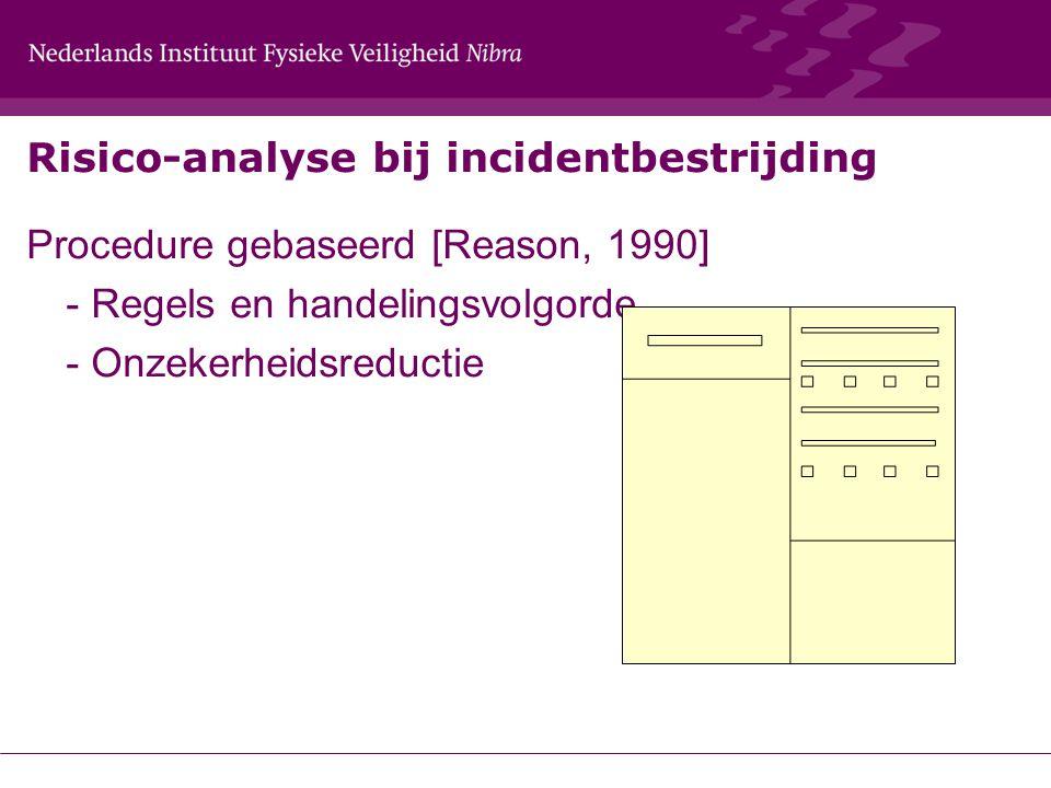 Risico-analyse bij incidentbestrijding Procedure gebaseerd [Reason, 1990] - Regels en handelingsvolgorde - Onzekerheidsreductie