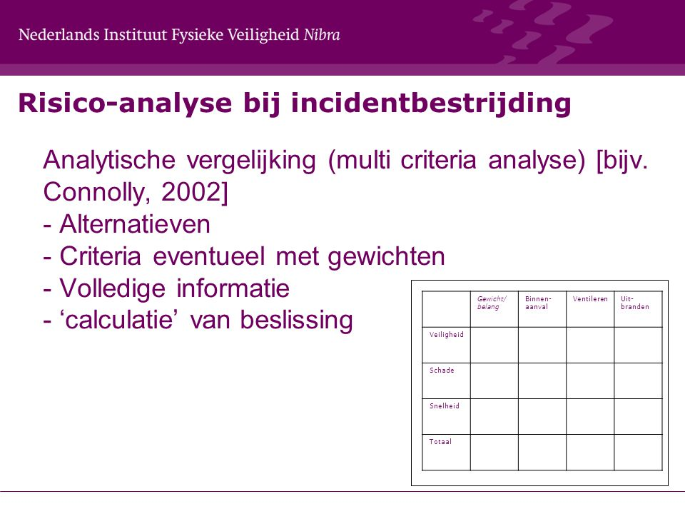 Risico-analyse bij incidentbestrijding Analytische vergelijking (multi criteria analyse) [bijv.