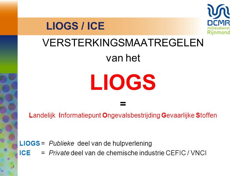 LIOGS / ICE VERSTERKINGSMAATREGELEN van het LIOGS = Landelijk Informatiepunt Ongevalsbestrijding Gevaarlijke Stoffen LIOGS= Publieke deel van de hulpv
