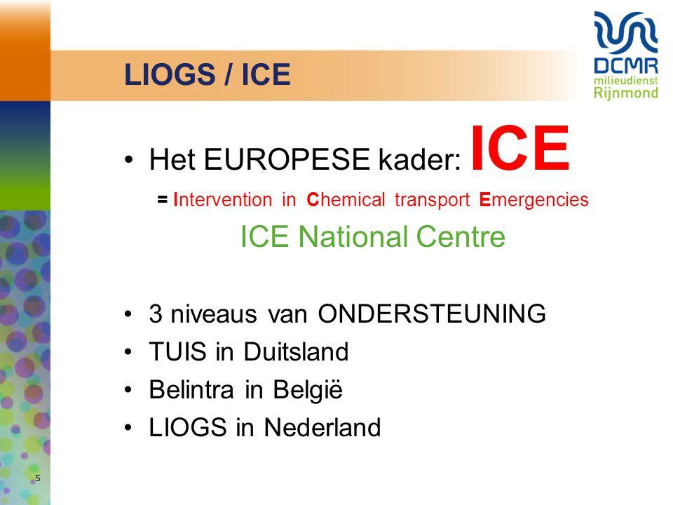 Het EUROPESE kader: ICE = Intervention in Chemical transport Emergencies ICE National Centre 3 niveaus van ONDERSTEUNING TUIS in Duitsland Belintra in