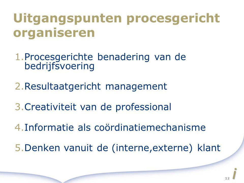 Uitgangspunten procesgericht organiseren 1.Procesgerichte benadering van de bedrijfsvoering 2.Resultaatgericht management 3.Creativiteit van de professional 4.Informatie als coördinatiemechanisme 5.Denken vanuit de (interne,externe) klant 12