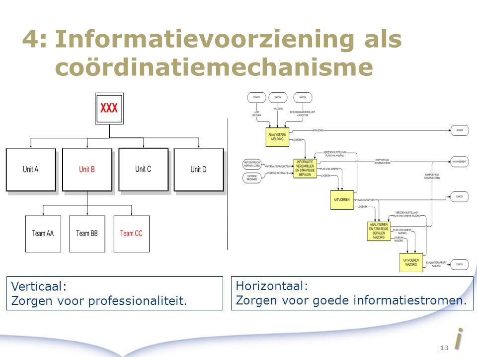 4:Informatievoorziening als coördinatiemechanisme Verticaal: Zorgen voor professionaliteit. Horizontaal: Zorgen voor goede informatiestromen. 13