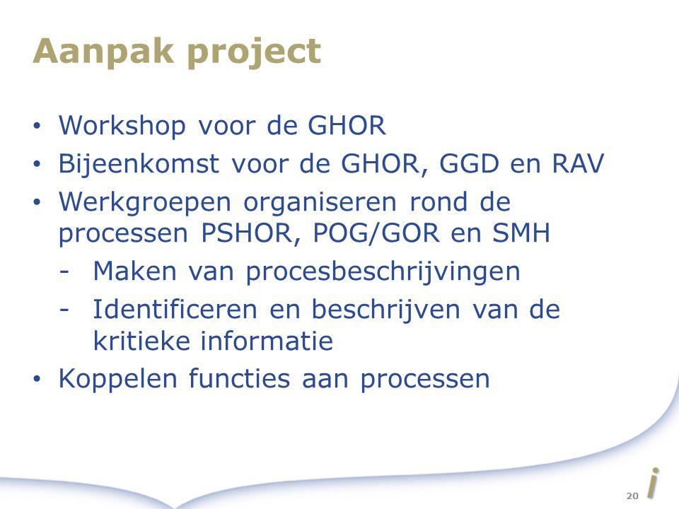 Aanpak project Workshop voor de GHOR Bijeenkomst voor de GHOR, GGD en RAV Werkgroepen organiseren rond de processen PSHOR, POG/GOR en SMH -Maken van procesbeschrijvingen -Identificeren en beschrijven van de kritieke informatie Koppelen functies aan processen 20