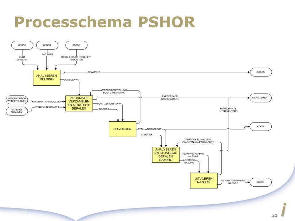 Processchema PSHOR 21