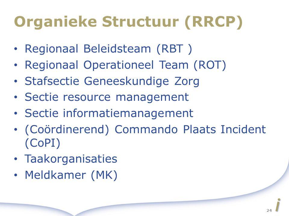 Organieke Structuur (RRCP) Regionaal Beleidsteam (RBT ) Regionaal Operationeel Team (ROT) Stafsectie Geneeskundige Zorg Sectie resource management Sectie informatiemanagement (Coördinerend) Commando Plaats Incident (CoPI) Taakorganisaties Meldkamer (MK) 24