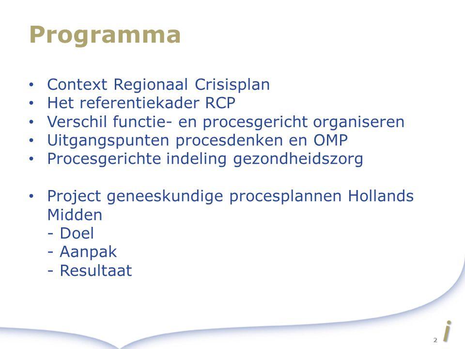 Programma Context Regionaal Crisisplan Het referentiekader RCP Verschil functie- en procesgericht organiseren Uitgangspunten procesdenken en OMP Procesgerichte indeling gezondheidszorg Project geneeskundige procesplannen Hollands Midden - Doel - Aanpak - Resultaat 2