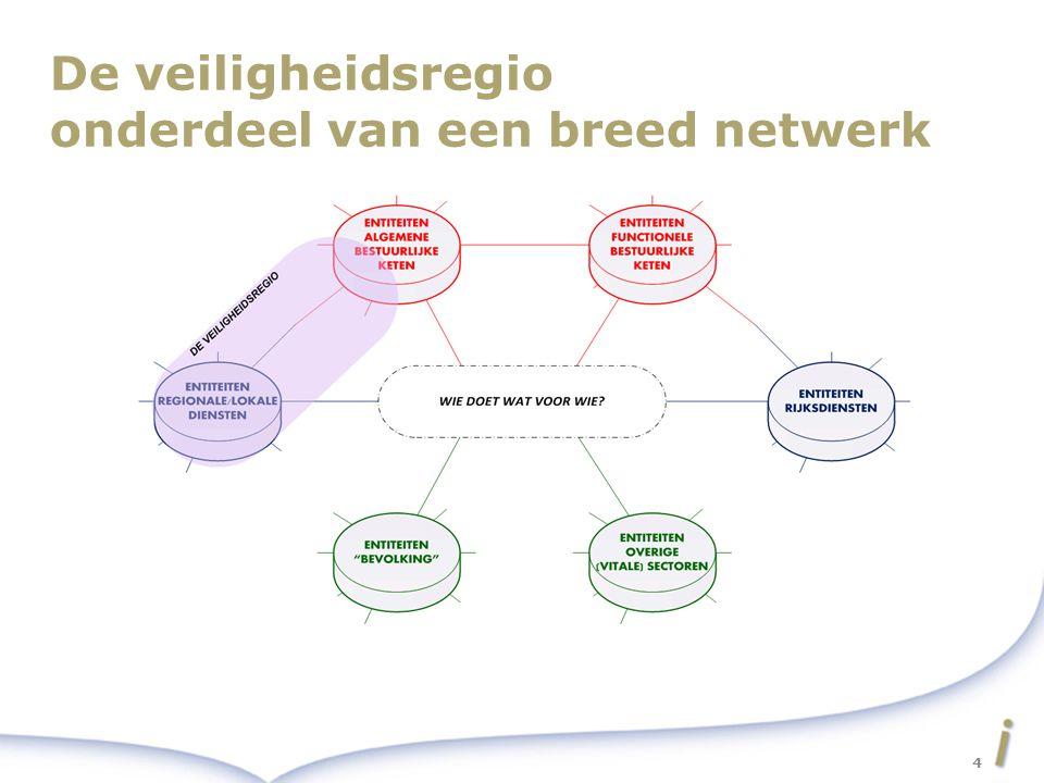 De veiligheidsregio onderdeel van een breed netwerk 4
