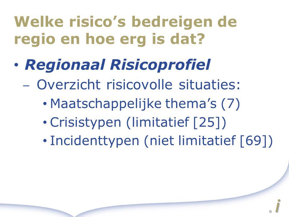 Welke risico's bedreigen de regio en hoe erg is dat? Regionaal Risicoprofiel ‒ Overzicht risicovolle situaties: Maatschappelijke thema's (7) Crisistyp
