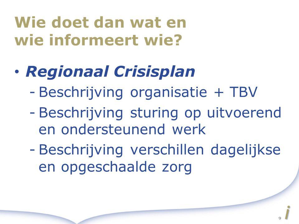 Wie doet dan wat en wie informeert wie? Regionaal Crisisplan -Beschrijving organisatie + TBV -Beschrijving sturing op uitvoerend en ondersteunend werk