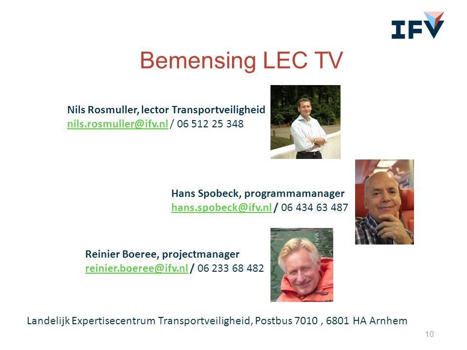 10 Nils Rosmuller, lector Transportveiligheid nils.rosmuller@ifv.nlnils.rosmuller@ifv.nl / 06 512 25 348 Hans Spobeck, programmamanager hans.spobeck@i