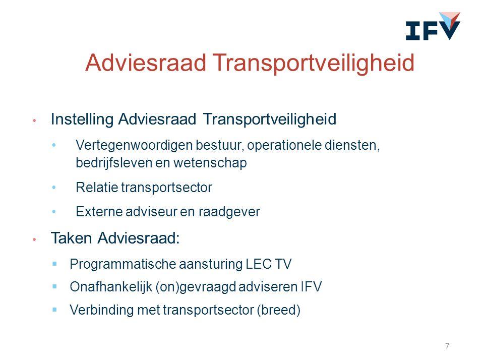 Instelling Adviesraad Transportveiligheid Vertegenwoordigen bestuur, operationele diensten, bedrijfsleven en wetenschap Relatie transportsector Extern