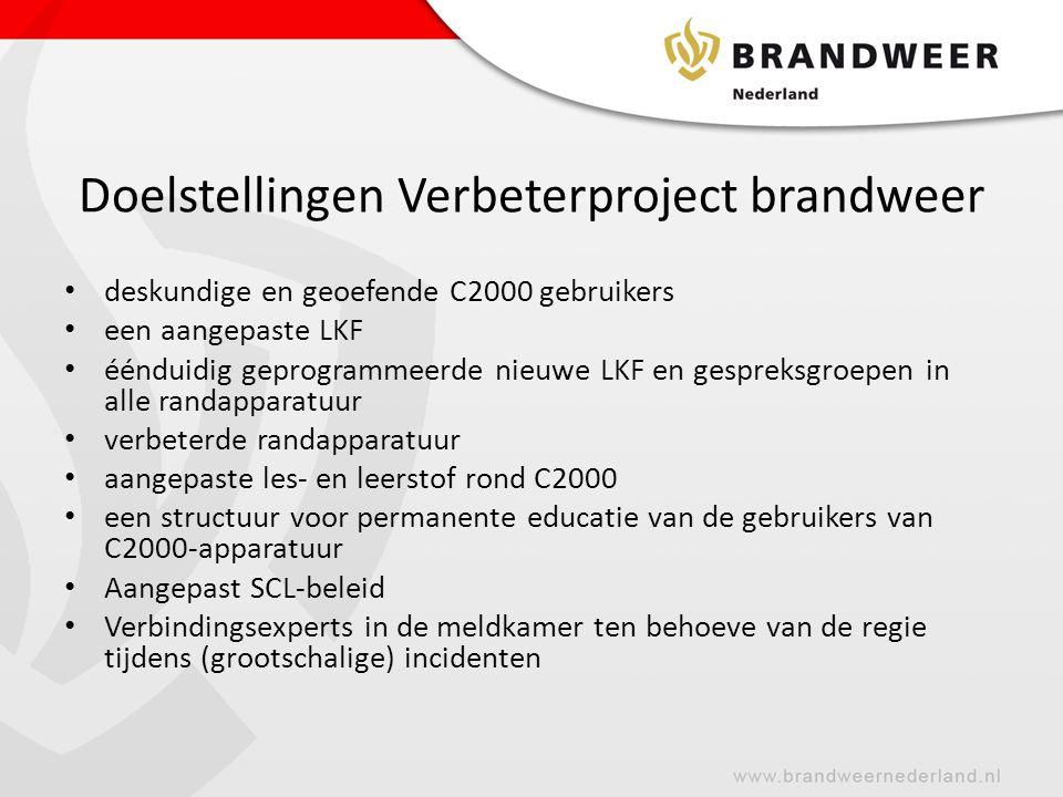 Projectstructuur Stuurgroep C2000 Klankbordgroep BLIC (implementatieteam) Vakgroep C2000