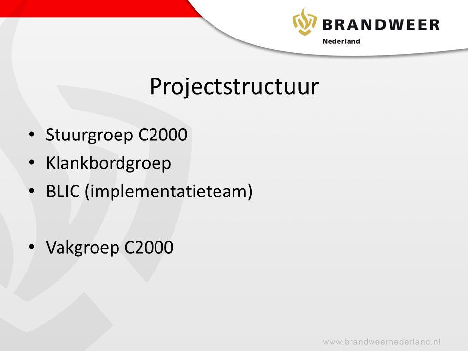 Deelname aan Portogewoon SCL-beleid Randapparatuur LKF Opleiden en Oefenen Regierol C2000