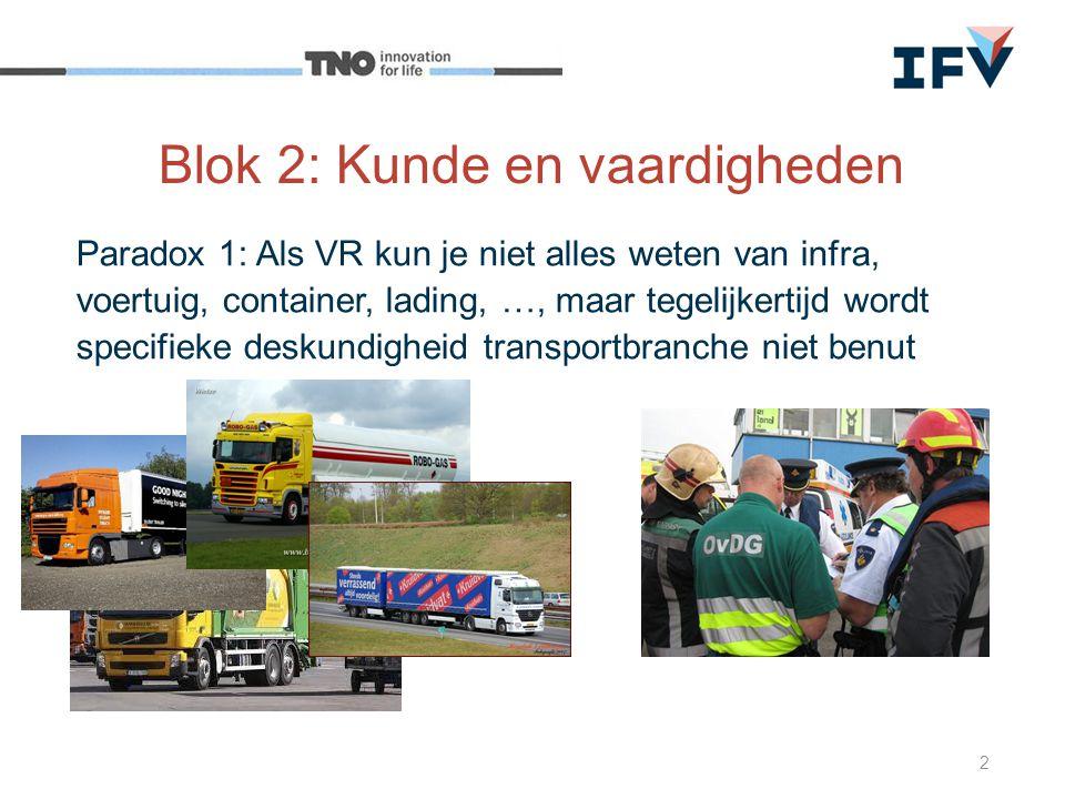Blok 2: Kunde en vaardigheden Paradox 1: Als VR kun je niet alles weten van infra, voertuig, container, lading, …, maar tegelijkertijd wordt specifiek