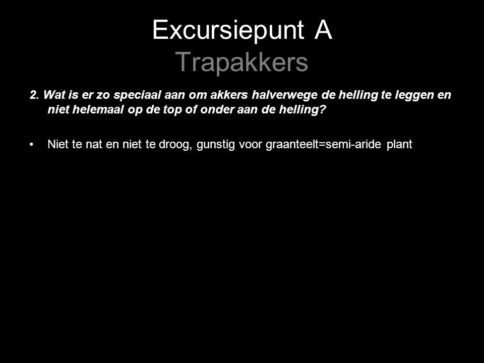 Excursiepunt A Trapakkers 2. Wat is er zo speciaal aan om akkers halverwege de helling te leggen en niet helemaal op de top of onder aan de helling? N