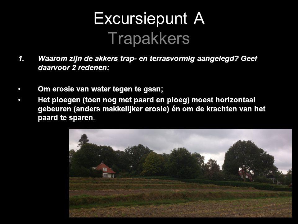 Excursiepunt A Trapakkers 2.Waarom bevinden de akkers zich juist hier, halverwege de helling.