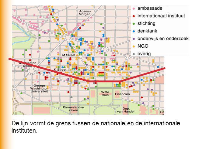 De lijn vormt de grens tussen de nationale en de internationale instituten.