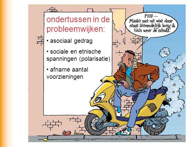 ondertussen in de probleemwijken: asociaal gedrag sociale en etnische spanningen (polarisatie) afname aantal voorzieningen