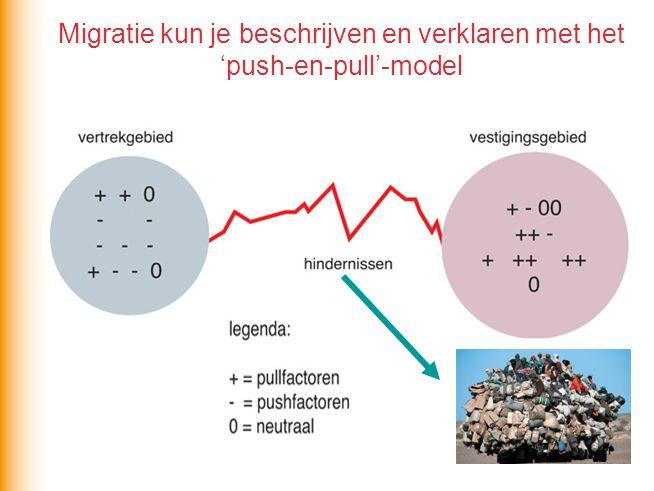 Migratie kun je beschrijven en verklaren met het 'push-en-pull'-model