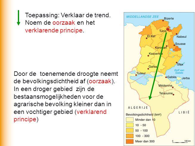 Toepassing: Verklaar de trend. Noem de oorzaak en het verklarende principe. Door de toenemende droogte neemt de bevolkingsdichtheid af (oorzaak). In e