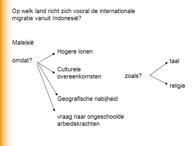 Op welk land richt zich vooral de internationale migratie vanuit Indonesië? Maleisië omdat? Hogere lonen Culturele overeenkomsten zoals? taal religie