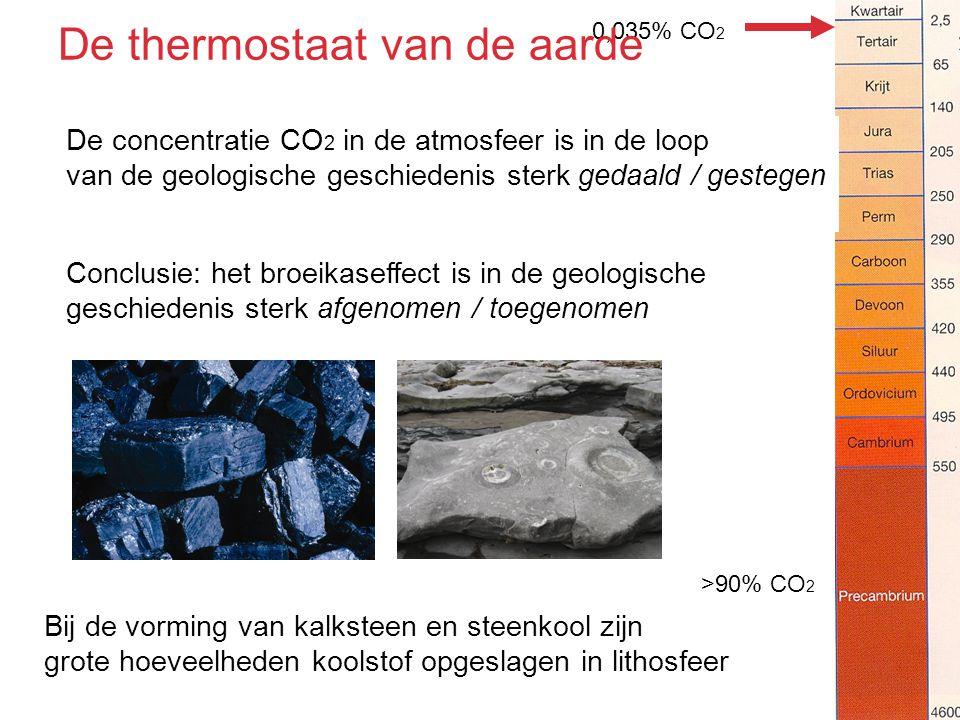 0,035% CO 2 >90% CO 2 De concentratie CO 2 in de atmosfeer is in de loop van de geologische geschiedenis sterk gestegen / gedaald. Conclusie: het broe
