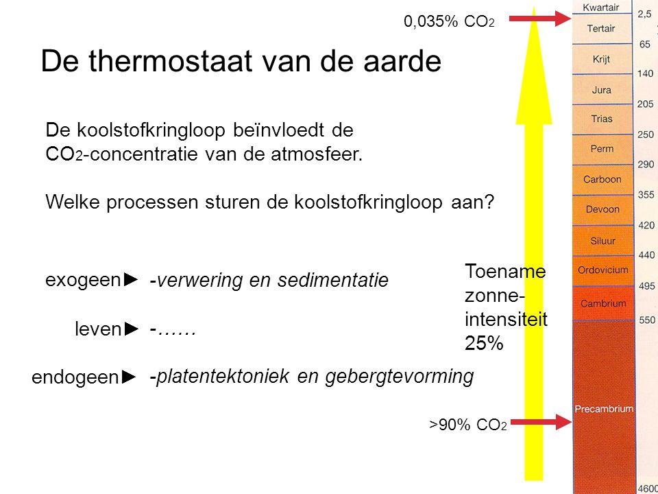 De koolstofkringloop beïnvloedt de CO 2 -concentratie van de atmosfeer. Welke processen sturen de koolstofkringloop aan? -verwering en sedimentatie -…