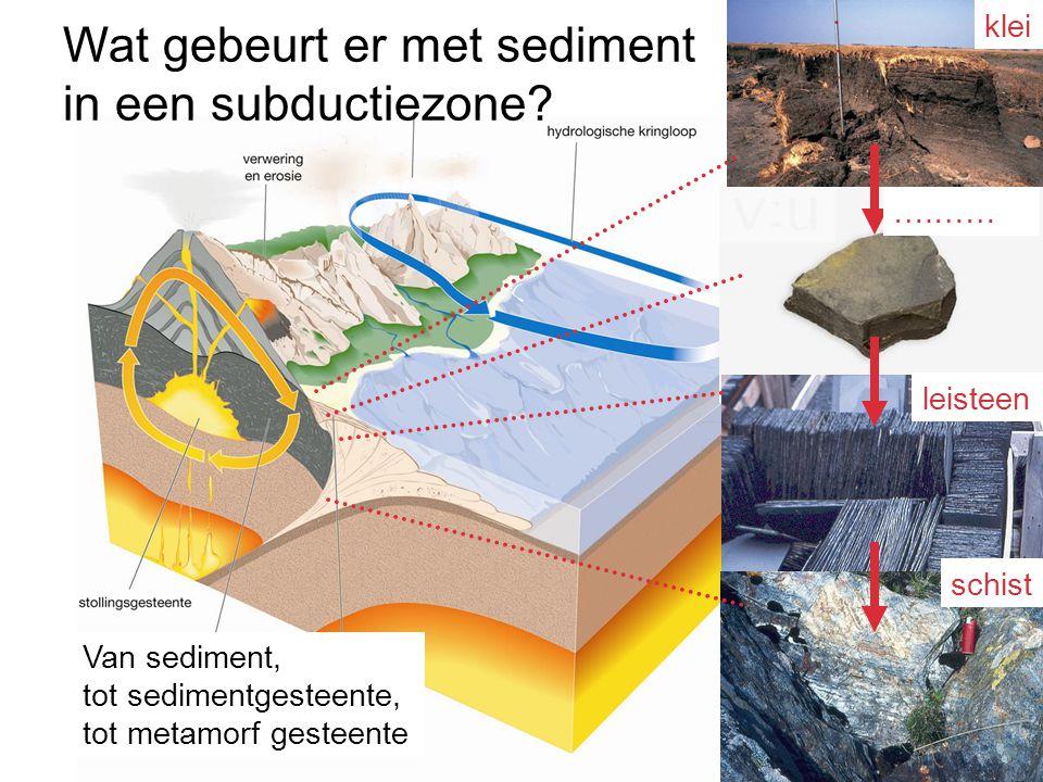 Van sediment, tot sedimentgesteente, tot metamorf gesteente klei ….…… leisteen schist Wat gebeurt er met sediment in een subductiezone?