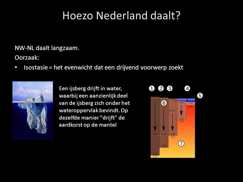 Hoezo Nederland daalt? NW-NL daalt langzaam. Oorzaak: Isostasie = het evenwicht dat een drijvend voorwerp zoekt Een ijsberg drijft in water, waarbij e