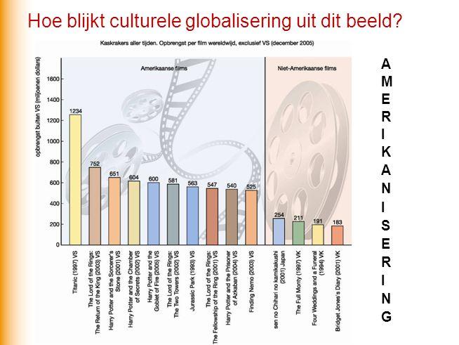 Hoe blijkt culturele globalisering uit dit beeld?