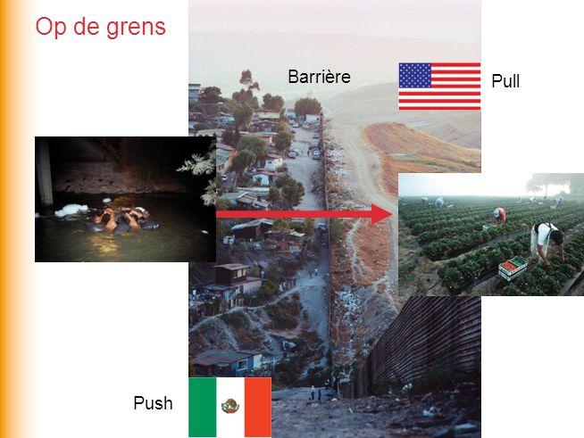 Push Pull Barrière Op de grens