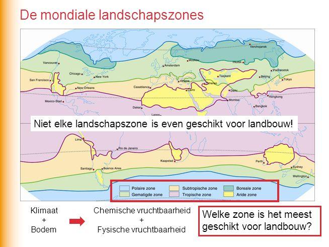 Klimaat + Bodem Chemische vruchtbaarheid + Fysische vruchtbaarheid Welke zone is het meest geschikt voor landbouw? Niet elke landschapszone is even ge