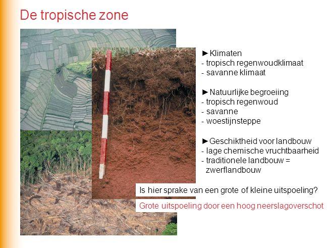 Klimaat + Bodem Chemische vruchtbaarheid + Fysische vruchtbaarheid Welke zone is het meest geschikt voor landbouw.