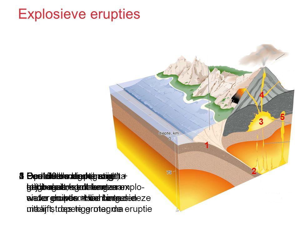 1 2 3 4 5 1 Oceaanbodem (basalt) + sediment + water duiken naar beneden 2 Op 150km diepte smelt het basalt, sediment en water en vormt lichte maar str