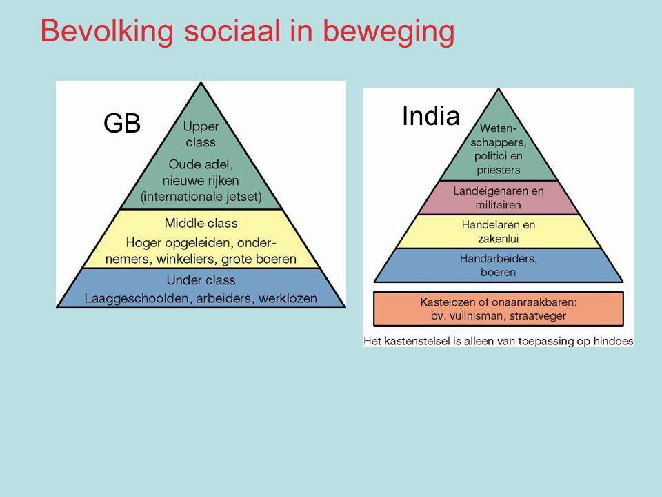 GB India Bevolking sociaal in beweging