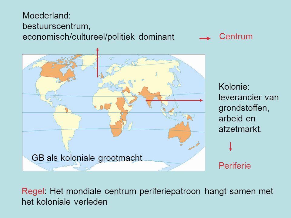 Moederland: bestuurscentrum, economisch/cultureel/politiek dominant Kolonie: leverancier van grondstoffen, arbeid en afzetmarkt. Periferie Centrum Reg