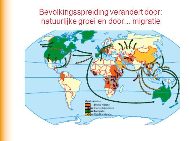 Bevolkingsspreiding verandert door: natuurlijke groei en door... migratie