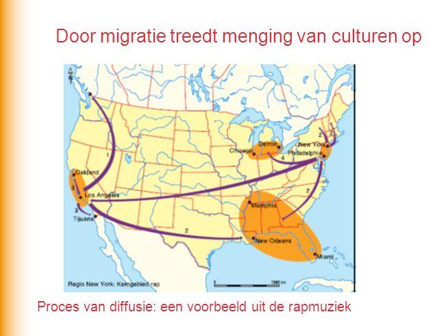 Door migratie treedt menging van culturen op Proces van diffusie: een voorbeeld uit de rapmuziek