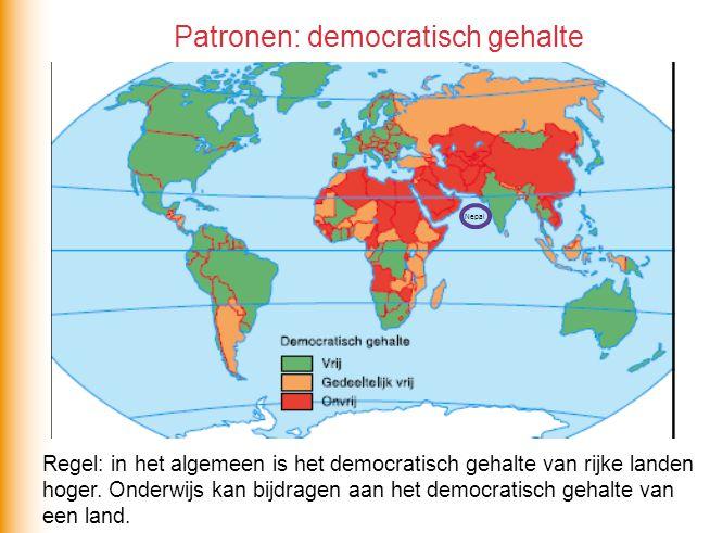 Patronen: democratisch gehalte Regel: in het algemeen is het democratisch gehalte van rijke landen hoger.