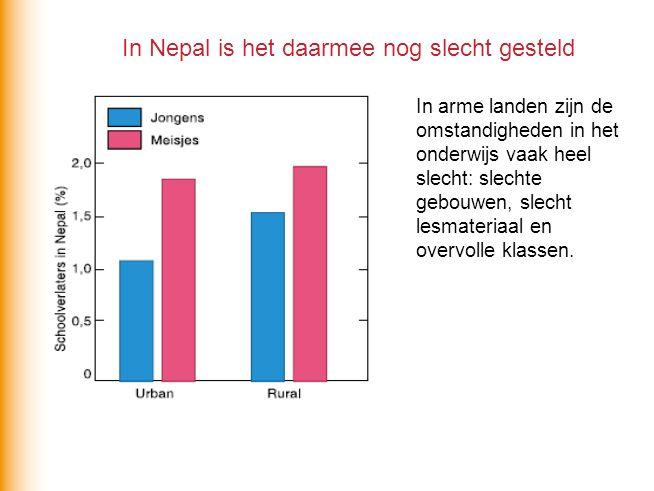 In Nepal is het daarmee nog slecht gesteld In arme landen zijn de omstandigheden in het onderwijs vaak heel slecht: slechte gebouwen, slecht lesmateriaal en overvolle klassen.