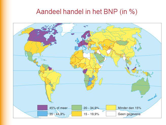 Aandeel handel in het BNP (in %)