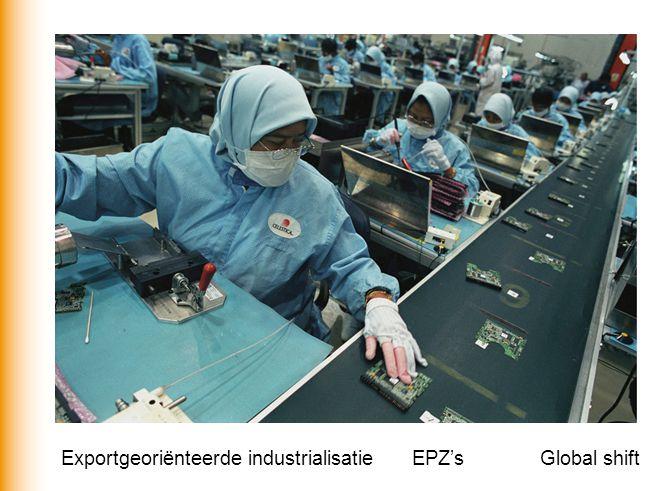 Exportgeoriënteerde industrialisatieEPZ'sGlobal shift