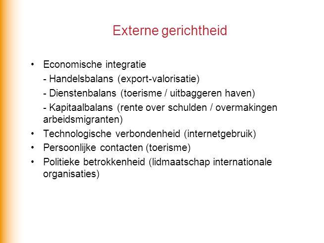 Externe gerichtheid Economische integratie - Handelsbalans (export-valorisatie) - Dienstenbalans (toerisme / uitbaggeren haven) - Kapitaalbalans (rent